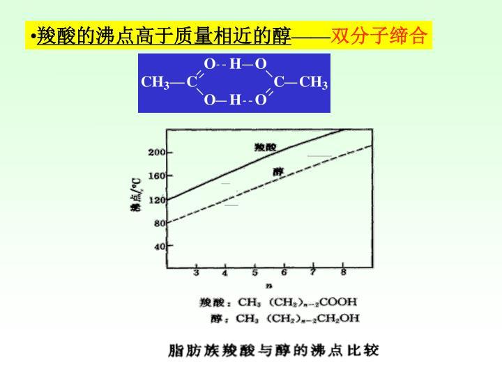 羧酸的沸点高于质量相近的醇