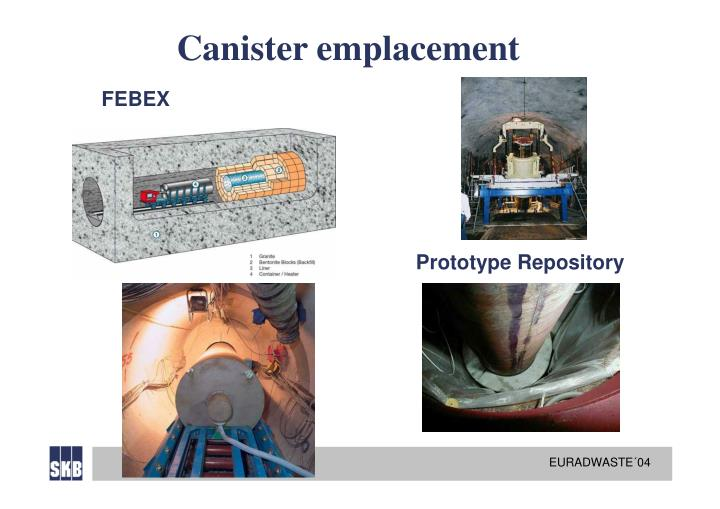 Canister emplacement