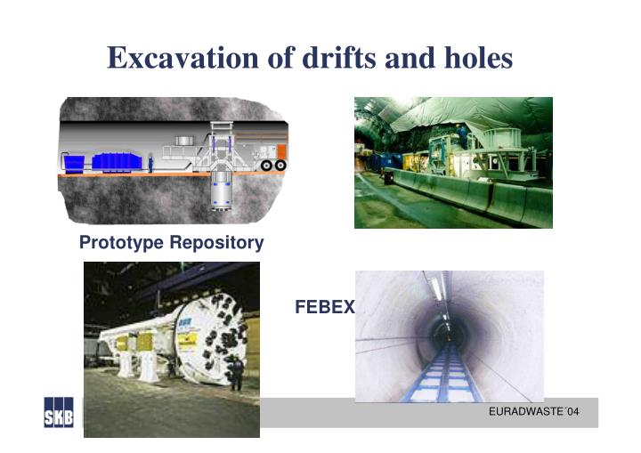 Excavation of drifts and holes