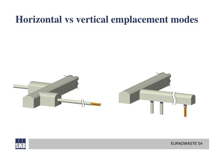 Horizontal vs vertical emplacement modes