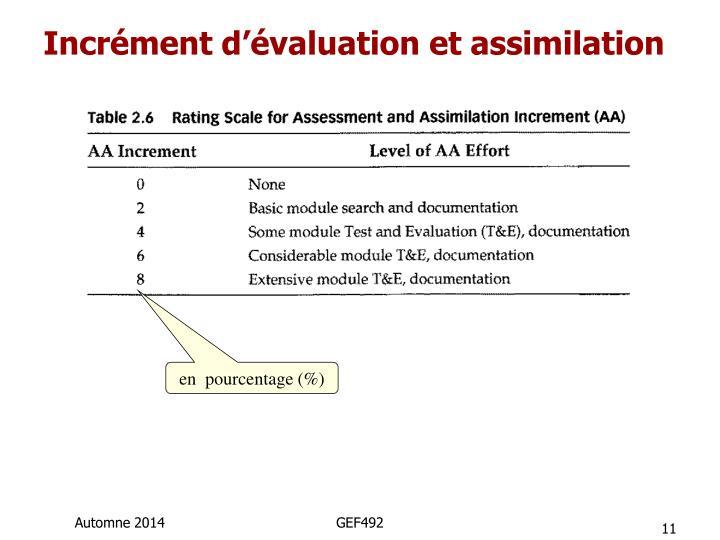 Incrément d'évaluation et assimilation