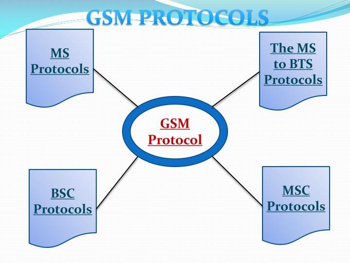 GSM PROTOCOLS