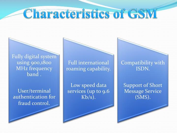 Characteristics of GSM
