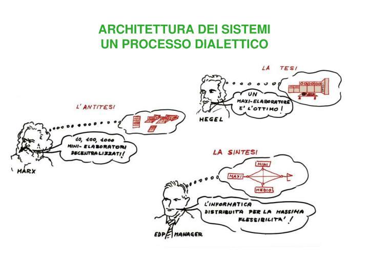 ARCHITETTURA DEI SISTEMI
