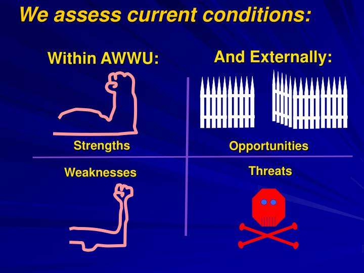 We assess current conditions: