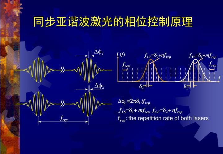 同步亚谐波激光的相位控制原理
