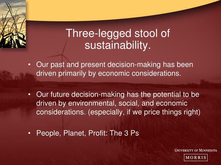 Three-legged stool of sustainability.