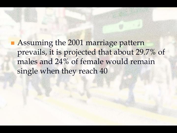 Assuming the 2001 marriage pattern prevails, it is projected that about 29.7% of males and 24% of female would remain single when they reach 40