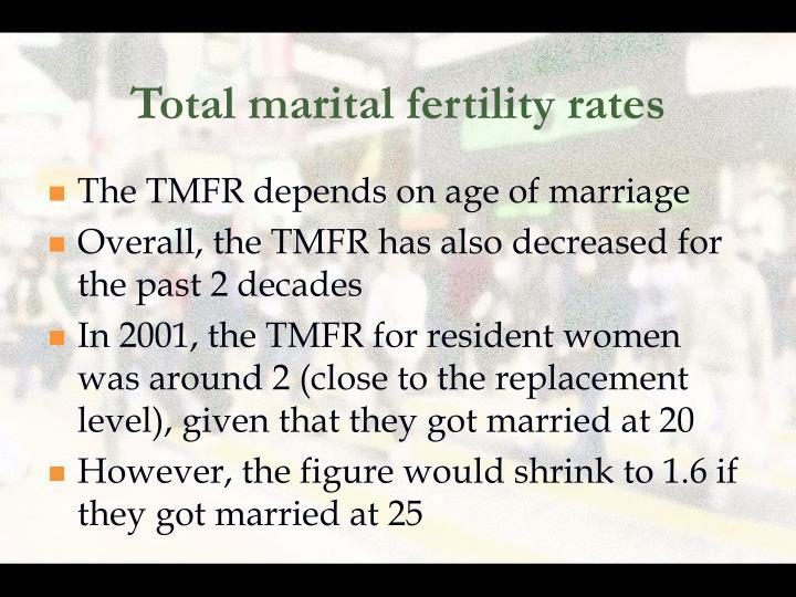 Total marital fertility rates