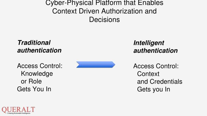 Cyber-Physical Platform that Enables