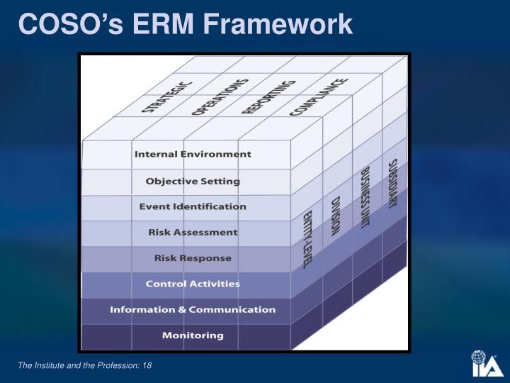 COSO's ERM Framework
