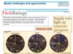 market challenges and opportunities1