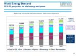 world energy demand 2010 35 projection for total energy and power