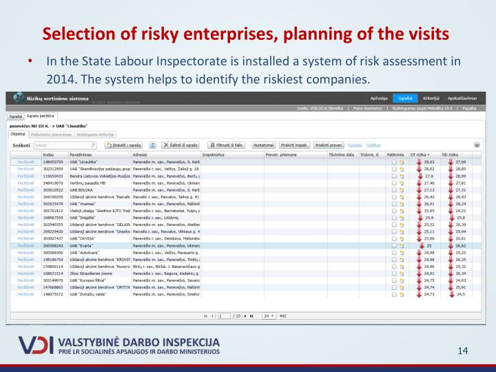 Selection of risky enterprises, planning of the visits