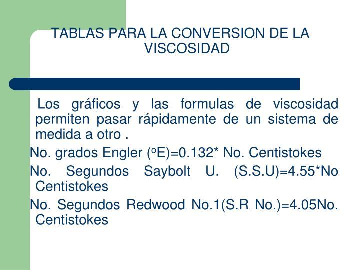 TABLAS PARA LA CONVERSION DE LA VISCOSIDAD