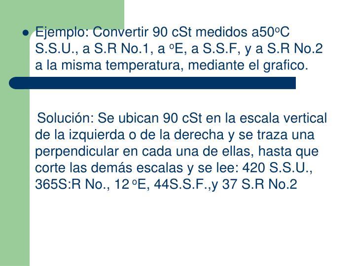 Ejemplo: Convertir 90 cSt medidos a50