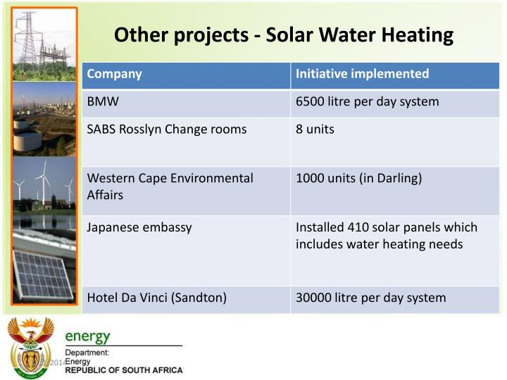 Other projects - Solar Water Heating