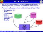hlt databases