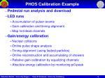 phos calibration example