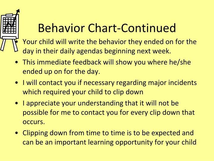Behavior Chart-Continued