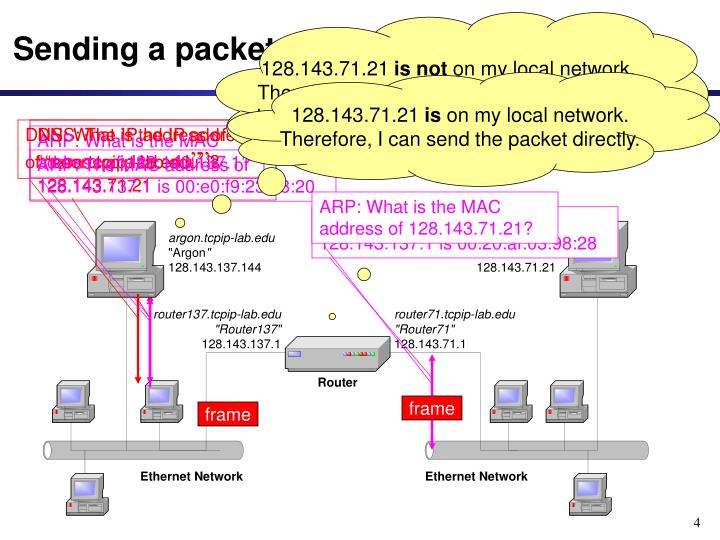 DNS: What is the IP address