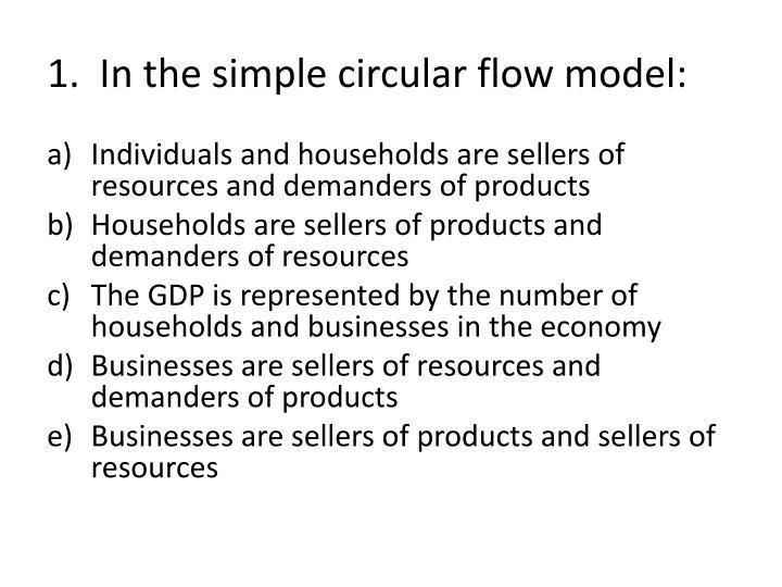 1 in the simple circular flow model