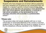 suspensions and reinstatements2