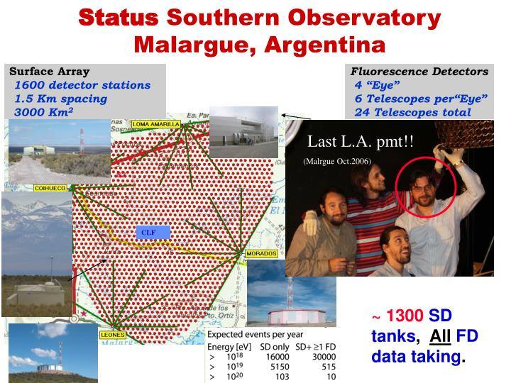 Status southern observatory malargue argentina