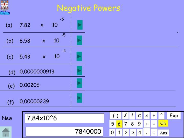 Negative Powers