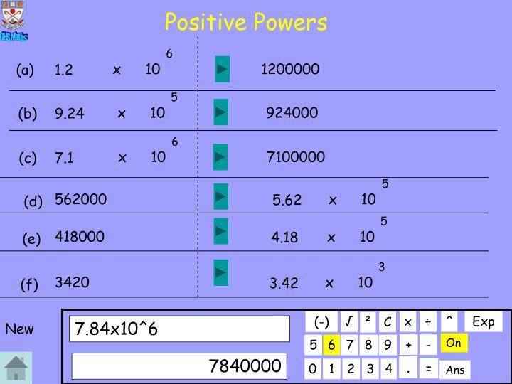 Positive Powers