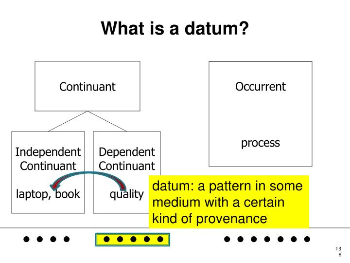 What is a datum?