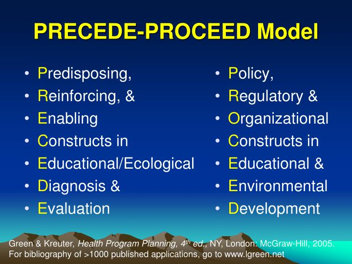 how can the precede proceed model be used to design an educational program that addresses health pro How can public health informatics applications be used to assess health status on population level and provide insights for health policy development please find an example to illustrate.