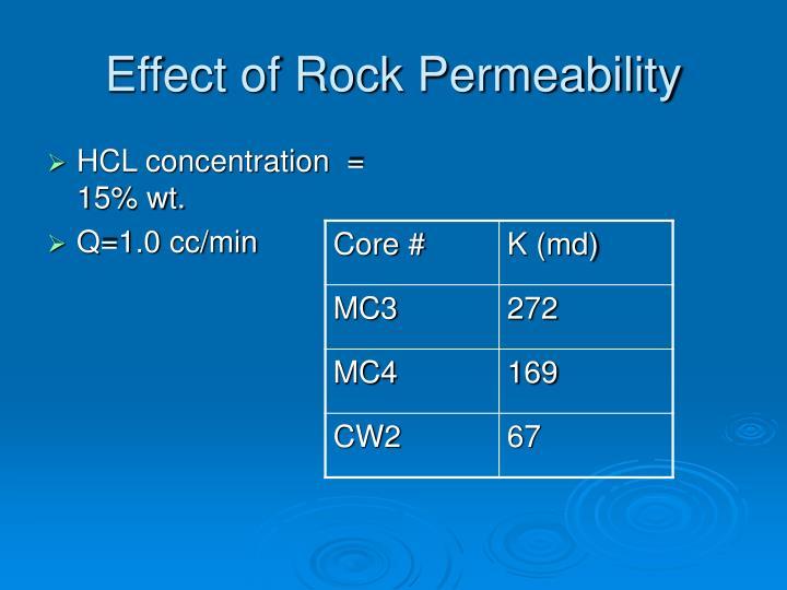 Effect of Rock Permeability
