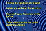 finding the spectrum of a sound