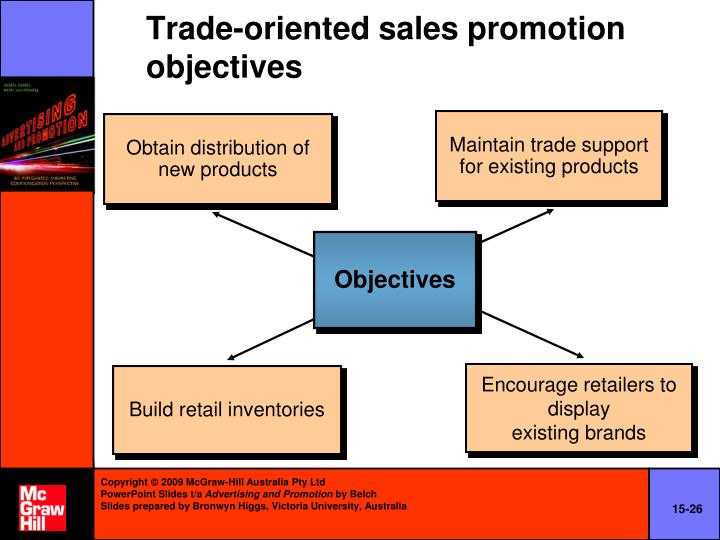 trade sales promotion examples