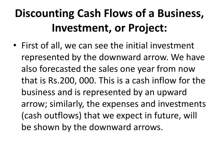 Discounting Cash Flows of a Business, Investment, or Project: