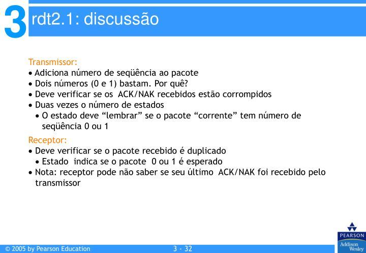 Transmissor: