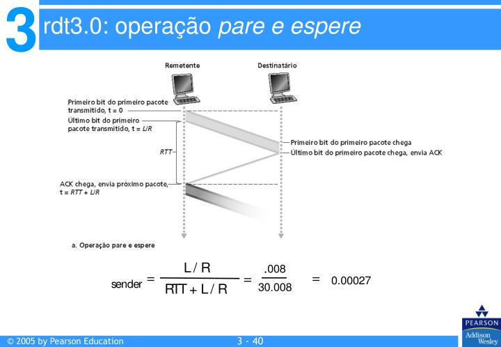 rdt3.0: operação
