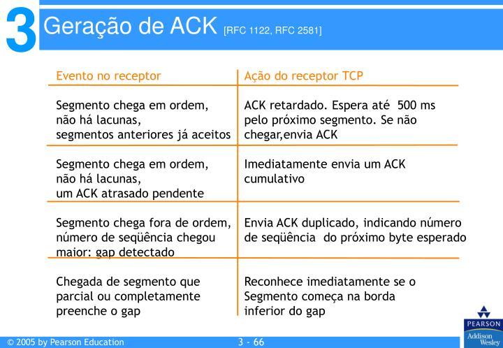Geração de ACK