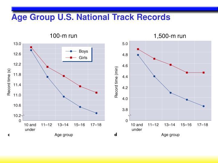 100-m run