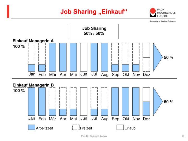 """Job Sharing """"Einkauf"""""""