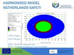 harmonised model netherlands safeti1