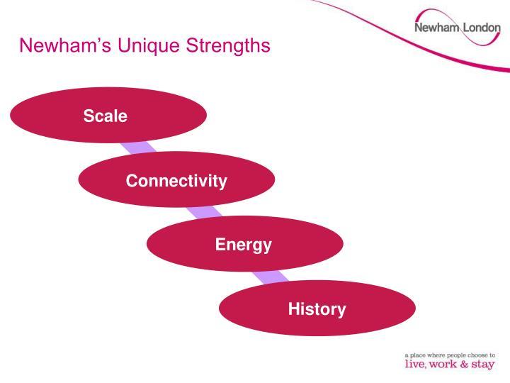 Newham's Unique Strengths