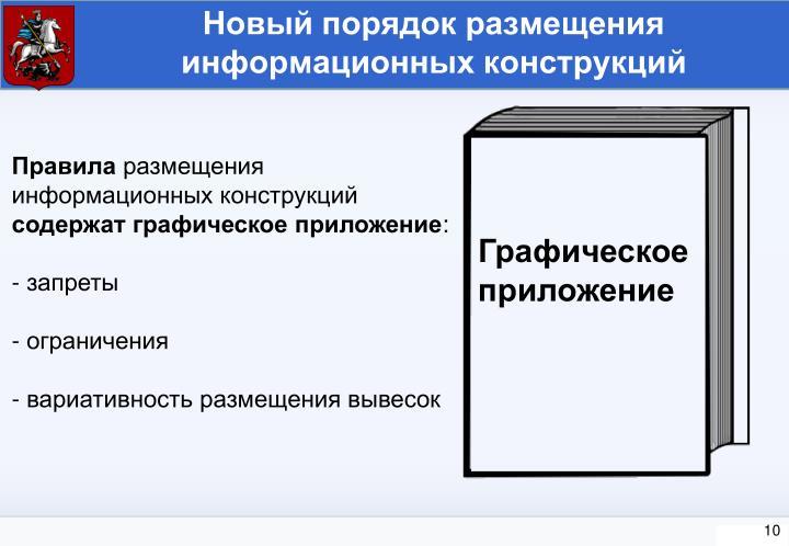 Новый порядок размещения информационных конструкций