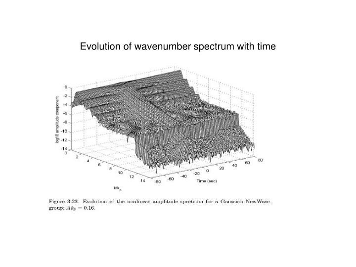 Evolution of wavenumber spectrum with time