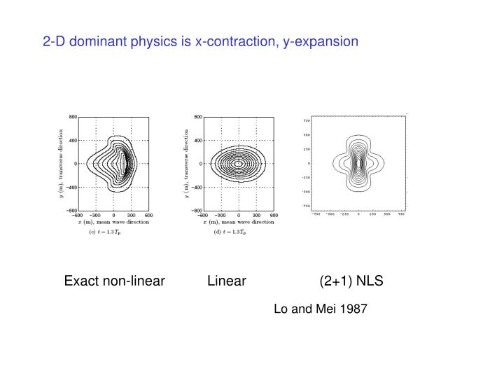 2-D dominant physics is x-contraction, y-expansion