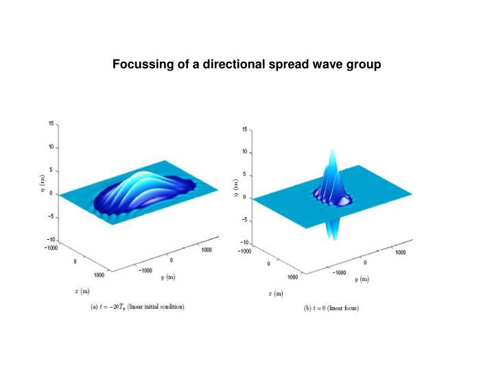 Focussing of a directional spread wave group
