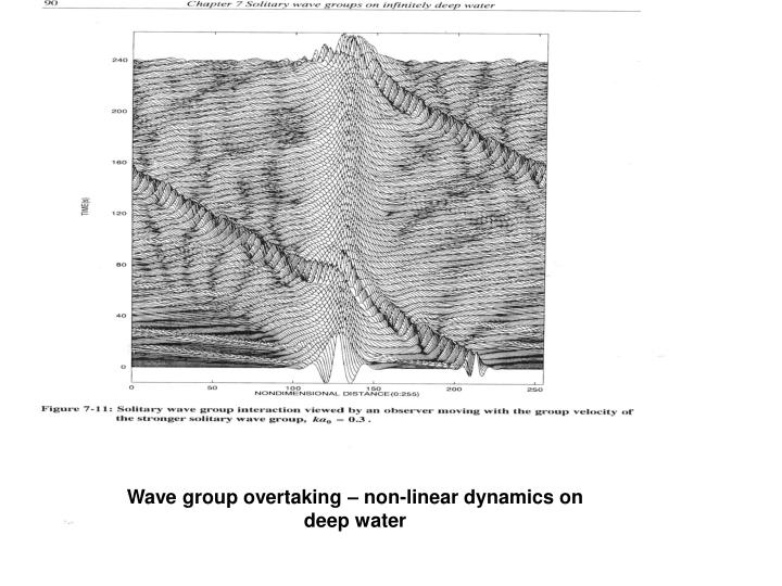 Wave group overtaking – non-linear dynamics on deep water