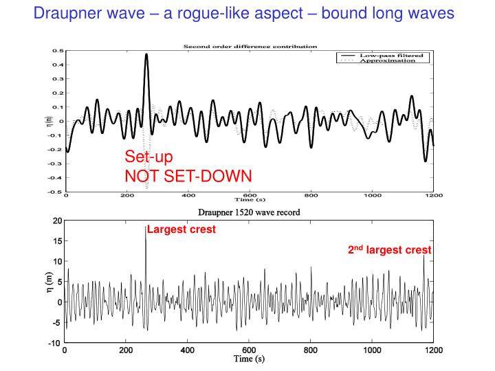 Draupner wave – a rogue-like aspect – bound long waves