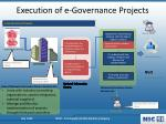 execution of e governance projects